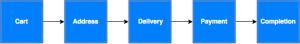spree_commerce_tutorial