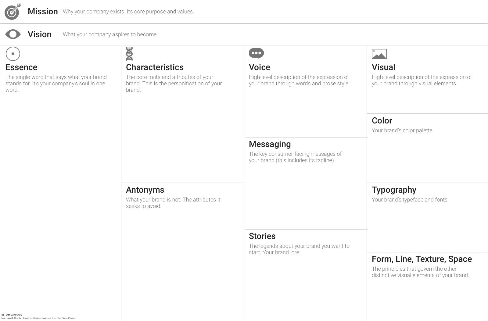 Startup Brand Identity