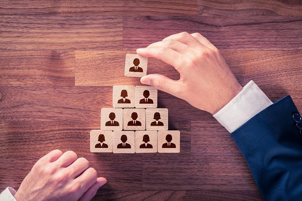 Startup Organizational Structure - 1